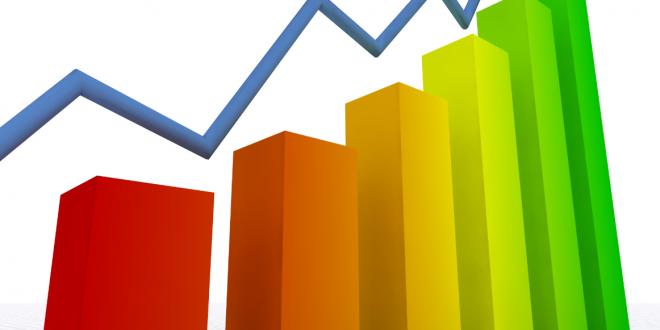 Collector Najeeb's proactive measures earn 100pc more revenue