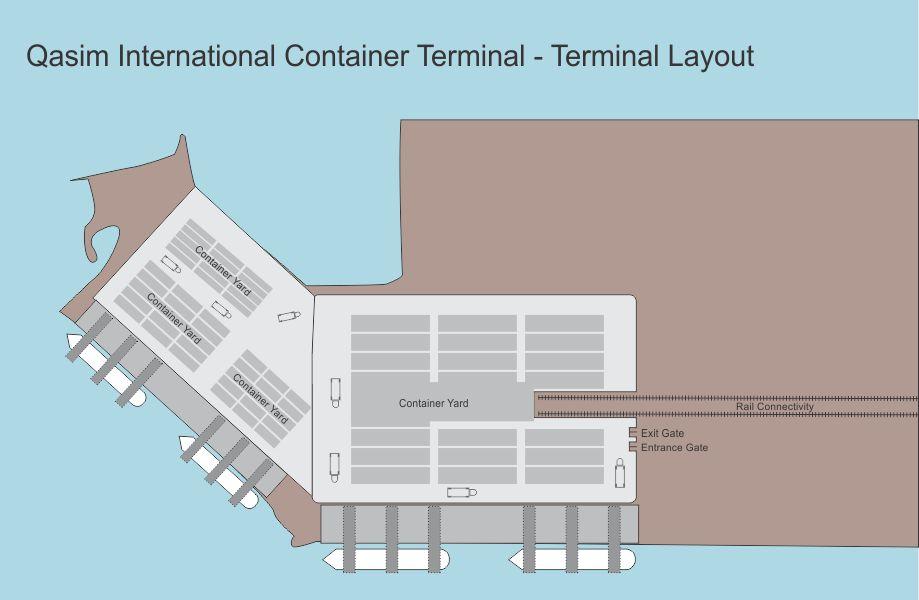Port Qasim Layout