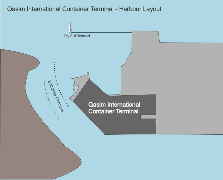 Port Qasim Enterance Plan