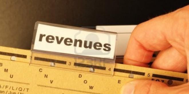 Karachi Customs Collectorates collect Rs 49.5 billion revenue in July