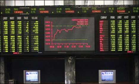 KSE 100-index down by 35pts, 0.10pc as Nov 30 'showdown' getting nearer