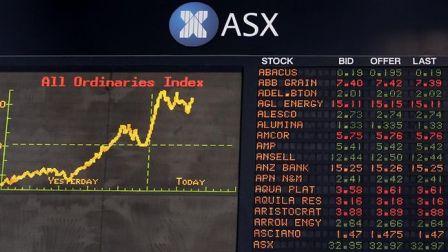 Australian stocks close stronger, All Ordinaries climbs 43pts, ASX 200 adds 45pts
