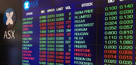 Australian stocks set to open lower as Wall Street fall sharply