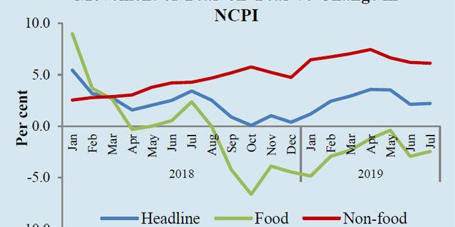 Sri Lanka headline inflation marginally increased in July